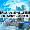 8月のシンガポールに5日間○○万円で旅行してくる件