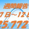 資産運用:週間報告(7日~11日)-25,772円