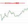 ■途中経過_1■BitCoinアービトラージ取引シュミレーション結果(2017年9月29日)
