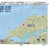 2016年08月19日 12時05分 島根県西部でM2.0の地震