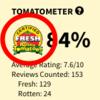 ローグワン、辛口レビューサイトで84%ってどんなもん??