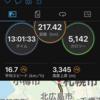 SR600支笏洞爺事前試走3日目217km