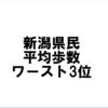 """新潟県民は平均歩数が""""ワースト3位""""。なぜなのか?"""