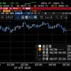 【株式】米国雇用統計が予想を大きく下回り利下げ期待が増幅、NY株式は大幅高