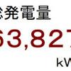 2011年9月分発電量