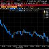 【株式投資】パウエル発言は至極ごもっともでマーケットは今後は実態経済をどう消化するかが課題に