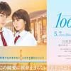 【日本映画】「10万分の1〔2020〕」を観ての感想・レビュー