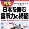 田岡俊次氏「東シナ海では中国空軍が圧倒的優勢だ」