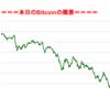 ■本日の結果■BitCoinアービトラージ取引シュミレーション結果(2017年9月13日)