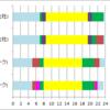 【テレワーク中もつい】在宅×ブログの仕事への悪影響4つとブログとの距離の測り方