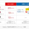 検証 PayPay100億円キャンペーン第二弾 2月12日から
