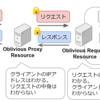 プライバシーを保護する Oblivious HTTP の仕様