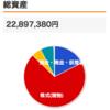 2020年11月の投資 12万円