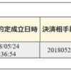 【指数CFD】買い玉を決済