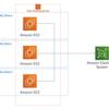 Amazon EFS で同期させないディレクトリの作り方
