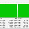 VPSマイニングでCPUの負荷率を抑える方法