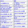 沖縄フルスロットる 〜 脱サラレバーON!の沖縄回胴日誌 〜 #18 J.PARK ディノ