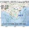2017年07月26日 06時59分 日高地方東部でM2.6の地震