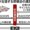 <点検「桜を見る会」>懇親会 「契約主体は個々」不自然 - 東京新聞(2020年2月14日)