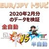 【FX】本家トラリピ(マネスク) vs. 半自動トラリピ(マネパ) 2020年2月度実績比較