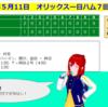 モコナのオリックス日報2021 〜5月11日〜