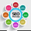 【Google アナリティクス】はてなブログでの使い方!アクセスアップにつながるSEO対策