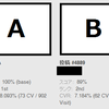 planBCD に信頼区間付き棒グラフを表示する Chrome 拡張作った