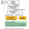 【23日目】SUBJQA: A Dataset for Subjectivity and Review Comprehension