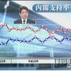 NHK調査も安保法制の今国会成立に「反対」多数