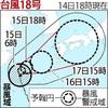 台風18号、今後急に東へ…日本列島縦断の恐れ