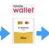 三井住友Visaからau PAYにチャージするにはTOYOTA Walletを経由する