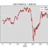 【株式自動売買×ディープラーニング】LSTMで日経平均株価予測を行うプログラムを書いてみた話。