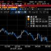 【株式】逆イールドは景気後退のサインと教科書にあるので逆らわない方が懸命