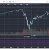 安倍首相辞任で日経平均株価下落も、米国株は関係なしでS&P500最高値更新!!これからも上がり続ける??
