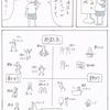 【マンガ】ストレス解消の4つの領域