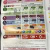 TOKAIホールディングスの株主優待[2018年3月期末分]