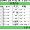 2018/09/30(日) 4回中山9日目 11R スプリンターズS 芝1200m(C)