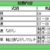 2017年 府中牝馬S【予想と買い目公開】