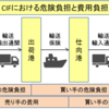 CIFとは 売り手が仕向地の港までの費用を負担する取引