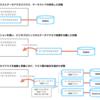 学習記録:12月11日(火):【輪読会まとめ 後編パート2】Laravel Webアプリケーション開発 Chapter5 データベース(リポジトリパターン)
