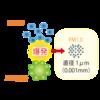 PM2.5や黄砂によって『花粉爆発』が起こる!喘息などが重症化する可能性も!!