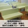 【動物病院様向け】オンライン相談・診療の院内での業務フロー(参考)