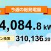 8/2〜8/8の総発電量は14,084.8kWh(目標比100%)でした!