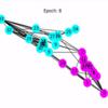 インストールとグラフ畳み込みを用いた学習の動作例の確認②|DGL(Deep Graph Library)を動かす #2