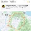 ヤマイチ(山科一周)トレイル2021冬