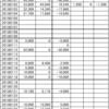 【2018.1.26~27】濃過ぎる2日間に渡るギャンブル日誌~万馬券8本目、9本目(2万→21万)~東京最終にドラマが!