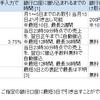 日本のモバイル決済、本命はSquareから楽天スマートペイに移る、か? 2014年版モバイル決済サービス比較表