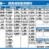 1月2日・土曜日~3月25日・木曜日【ポケモン図鑑88:モココ】