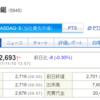 【適示開示】天龍製鋸(5945)の上方修正と株価への影響 2