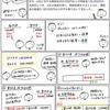 【問題編70】債権・債務の相殺